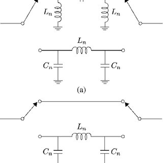 Block diagram of (a) RF-path beamforming, (b) LO-path