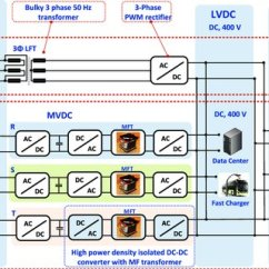 Marcus 3 Phase Transformer Wiring Diagram How A Neti Pot Works Mvac Lvdc Conversion Unit Using Conventional Ac Electromagnetic Transformers And Three System B Modular Structure For An Sst