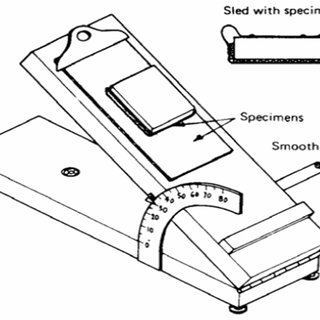 (PDF) Investigation of Different Mechanical Properties of