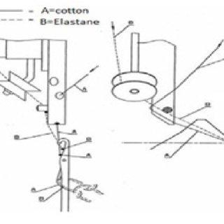 Ground & elastane yarns position in a roll plating yarn