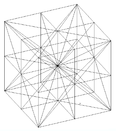 3D-Meshing with tetrahedrons. 6 tetrahedrons create a cube