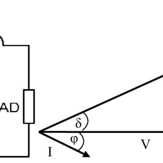 (PDF) Determination of Volume of Capacitor Bank for Static
