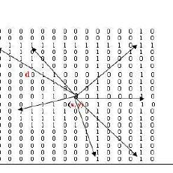 Block Diagram of image preprocessing steps RGB image