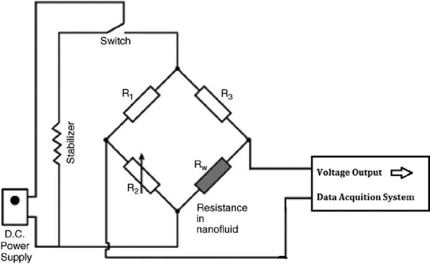 Schematic diagram of the transient hot-wire apparatus