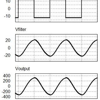 b: Booster output voltage, Inverter output voltage and