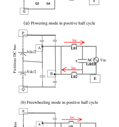 common mode current flow in pv system  [ 661 x 1276 Pixel ]
