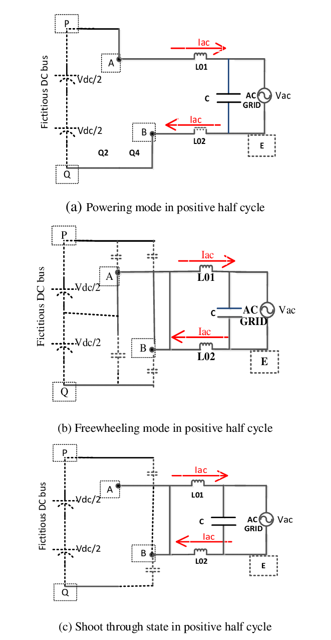 medium resolution of common mode current flow in pv system