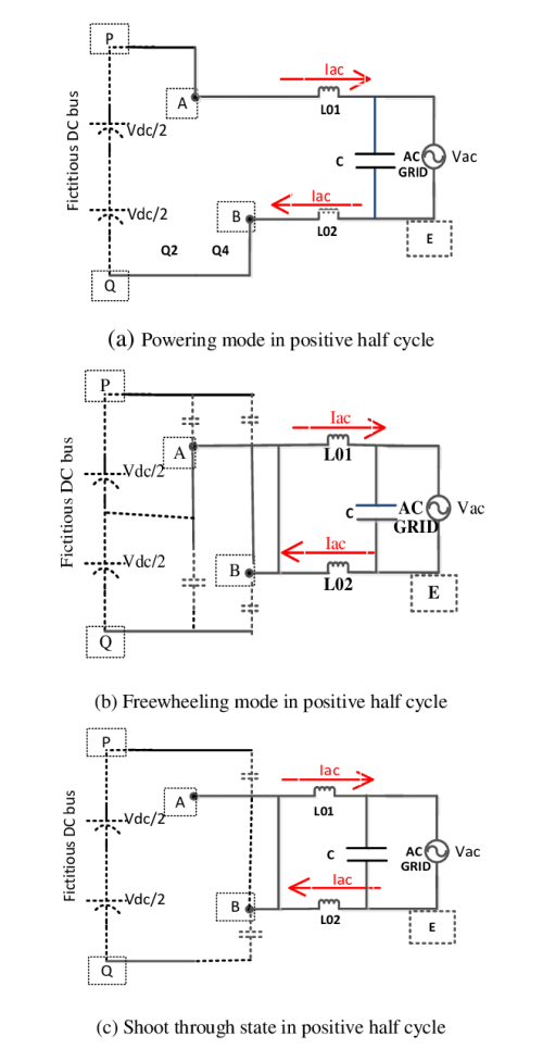 small resolution of common mode current flow in pv system