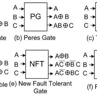 (PDF) An Extended Review on Reversible Logic Gates and