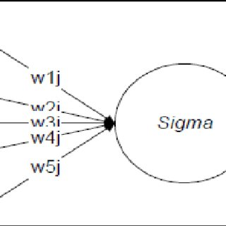 (PDF) Performance Study of TDNN Training Algorithm for