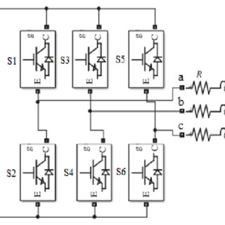 Sinusoidal pulse width modulation III. SINGLE PHASE SPWM