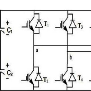 a): THD (%) FFT analysis for Symmetric PWM signal (cut-off