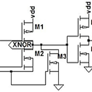 (PDF) COMPARATIVE STUDY ON SINGLE GATE MOSFET AND DOUBLE
