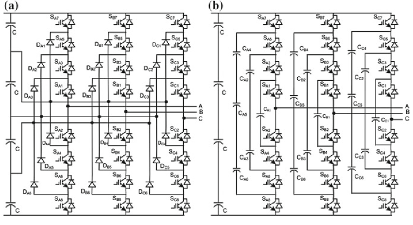 Three-phase 5-level converter circuit with: a NPC topology