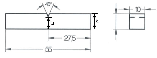 Dimensions of Charpy impact test specimen (Units in mm) í