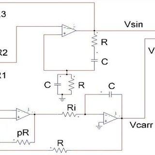Output sine wave (50 Hz) of the Wien Bridge Oscillator