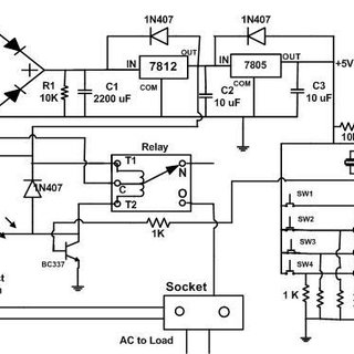 (PDF) Design and Development of Microcontroller Based