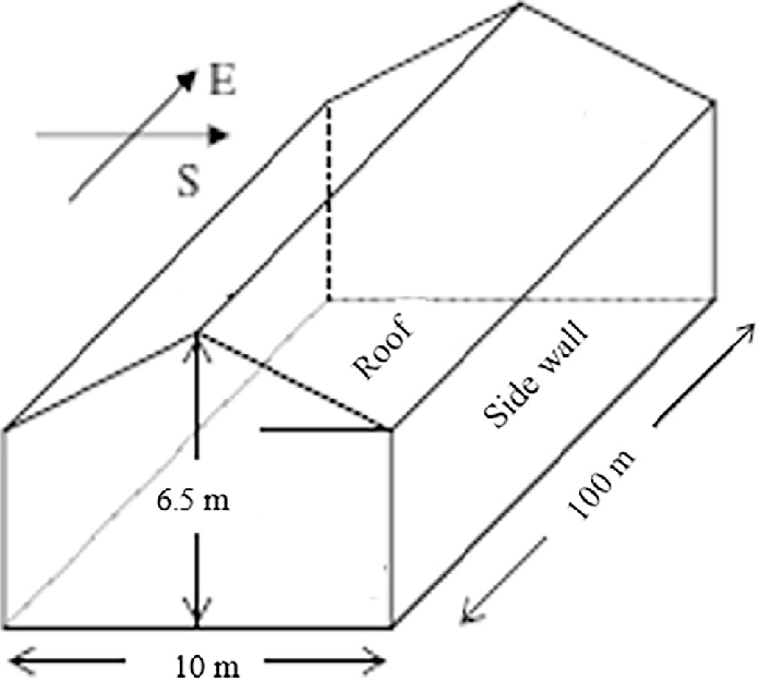 Schematic diagram of a typical E-W orientated single-span