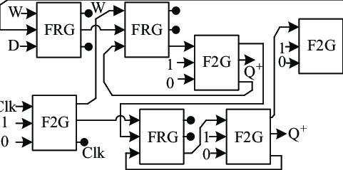 Alternative architectural block diagram of the proposed
