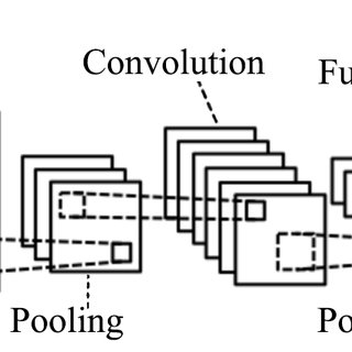 (PDF) Image augmentation by blocky artifact in Deep