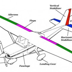 Eagle Wing Diagram Leviton Slide Dimmer Wiring Parts Free For You Plane Simple Rh 10 Terranut Store