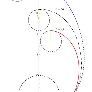 PH quintic trigonometric Bezier C-shaped transition curve