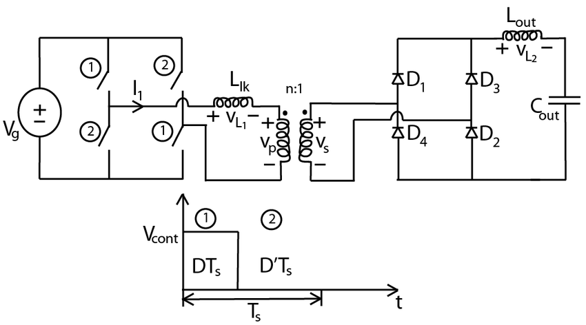 Circuit diagram of the PMU Block and the control switch