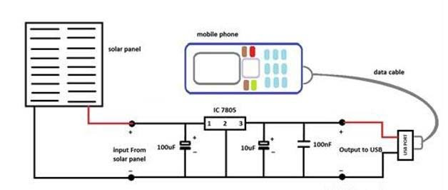 1: Circuit diagram (mobile phone connects with solar panel