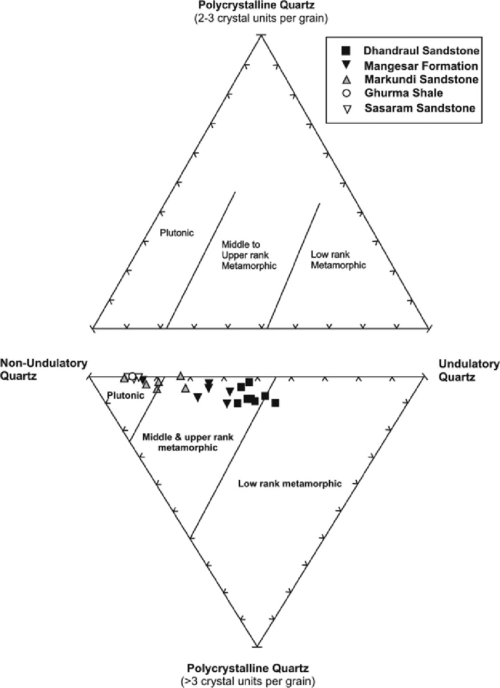 small resolution of diamond diagram basu et al 1975 to determine the provenance for the