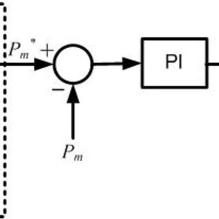 (PDF) A phase-locked-loop design for the smooth operation