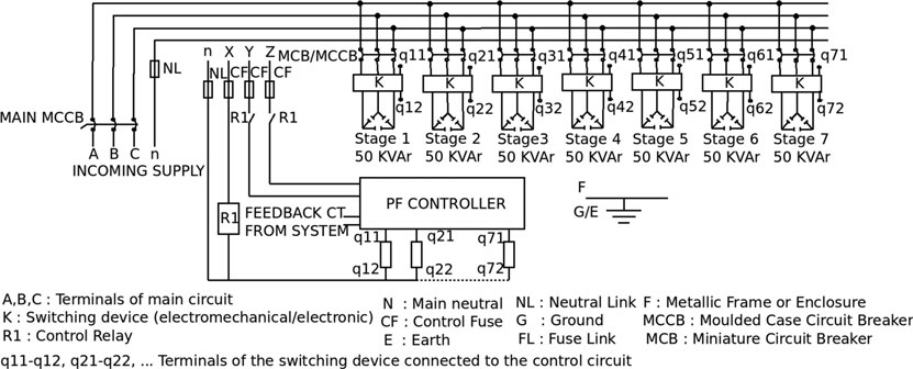 Schematic of the three-phase, 200 kVAr, 415 V APFC panel