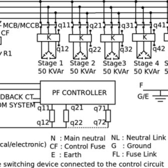 Control Wiring Diagram Of Apfc Panel 2006 Honda Accord Radio Schematic The Three Phase 200 Kvar 415 V With