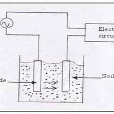Signal conditioning circuit for Pt100 temperature sensor