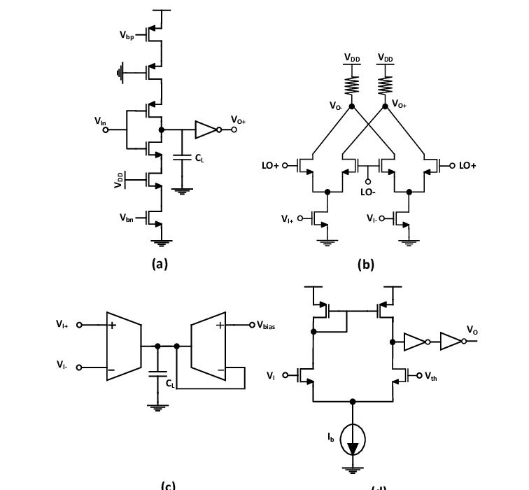 Circuit block diagram of a) delay line, b) mixer, c) LPF