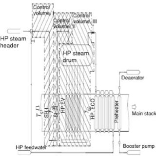 (PDF) Estimation of condensate mass flow rate during
