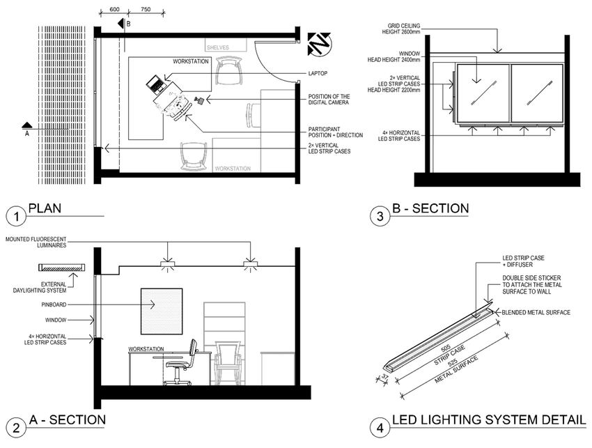 Plan and sections of the test office room, with details of