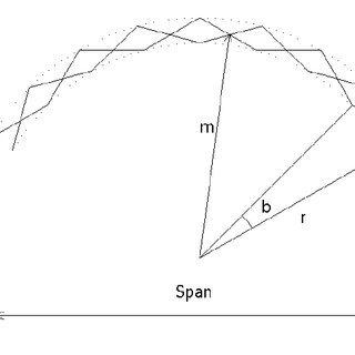 (PDF) Geometric and structural design of foldable structures