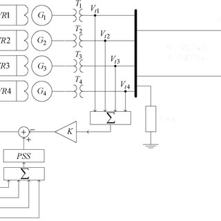 (PDF) Application of power system stabilizer to enhance
