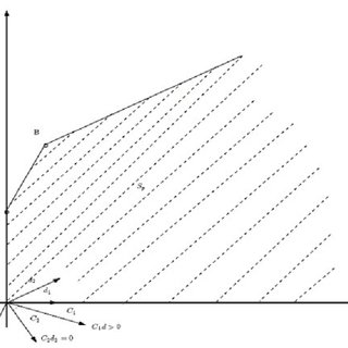 Block diagram of simulation model for measuring e ff