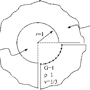 (PDF) A combined finite element based soil–structure