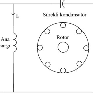 (PDF) Simulation Analysis on Permanent Split Capacitor