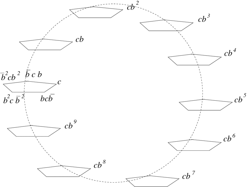 One ring of pentagonal antiprism. The quaternions at the