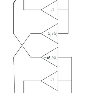 (PDF) Design of CDBA-based active polyphase filter for low