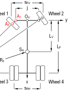 Ackermann steering geometry and toe  angle of the wheel rh researchgate net systems engineering model project diagram also enthusiast wiring diagrams  rasalibre