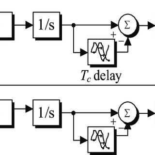 Power circuit block diagram of the USPAF system