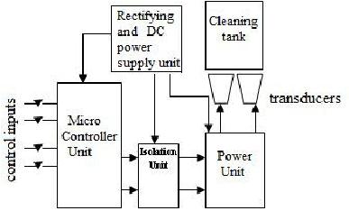 Block Diagram of the designed ultrasonic generator