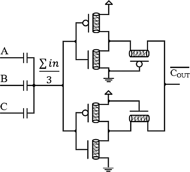 Transistor level design of the proposed ternary full adder