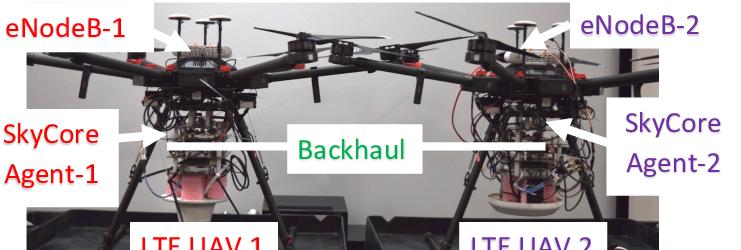Multi-UAV SkyCore prototype.