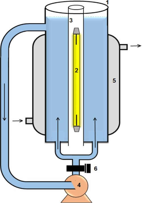 small resolution of schematic of the used photo reactor main reactor body 1 uv