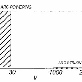 (PDF) A Simple Arc Starter and Arc Stabilizer Circuit for